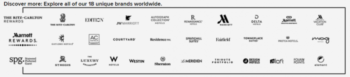 Marriott Rewards MegaBonus Fall 2018 Brands
