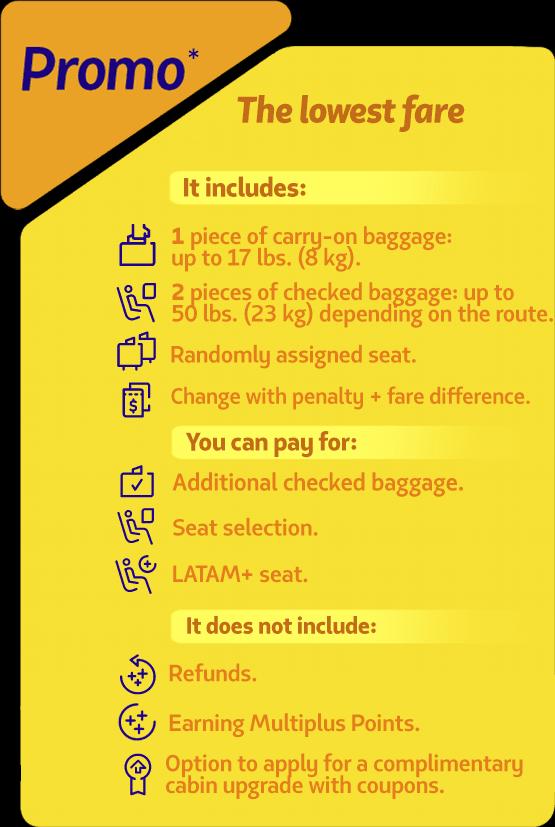 LATAM Branded Fares & Baggage Allowance Gone From SomeLATAM