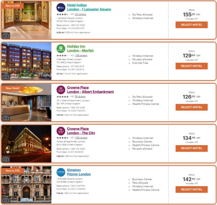 IHG Rewards Club UK & Ireland Flash Sale January 2019 Hotels