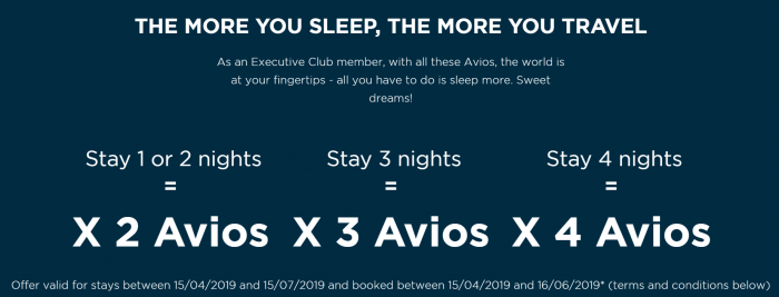Le Club AccorHotels British Airways Club Bonus Avios Offer Summer 2019 Table