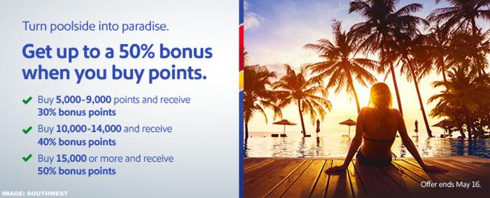 Southwest Airlines Rapid Rewards Buy Points April 2019