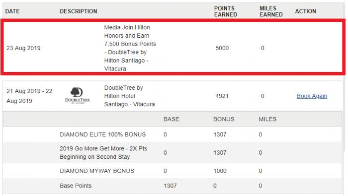 Hilton Honors 5,000 Bonus Points
