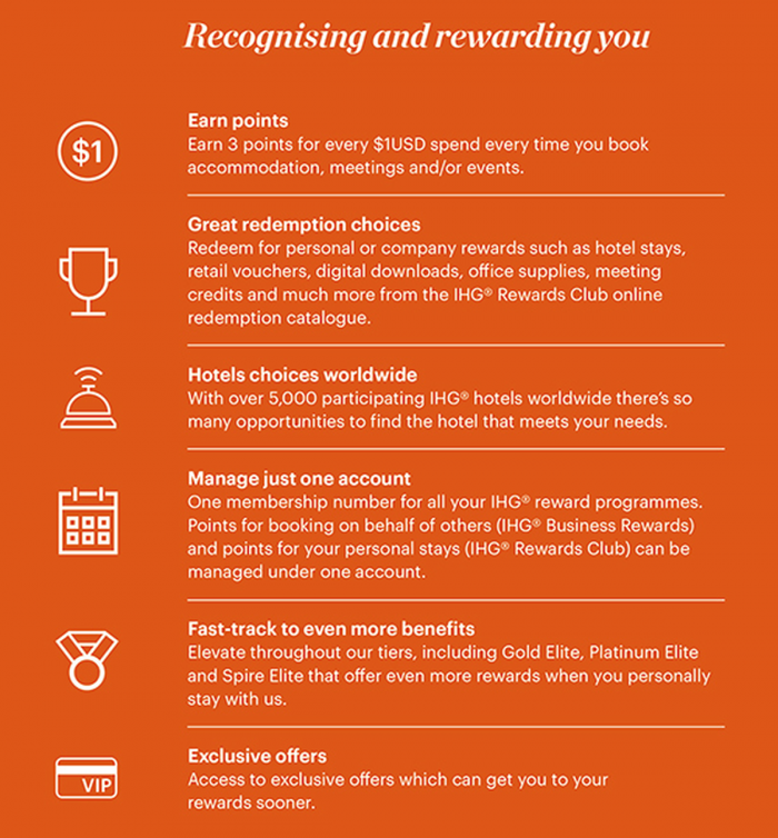 IHG Business Rewards Benefits