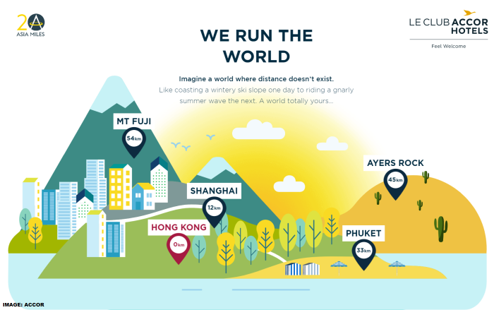 Le Club AccorHotels Cathay Pacific Asia Miles