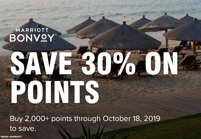 Marriott Bonvoy Buy Points