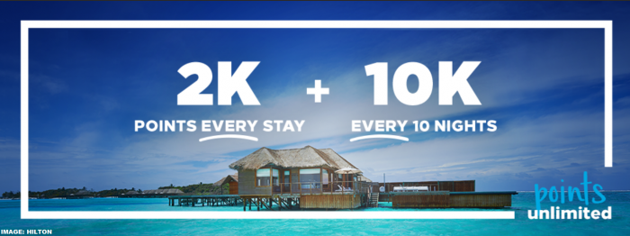 Hilton Honors Points Unlimited 2020