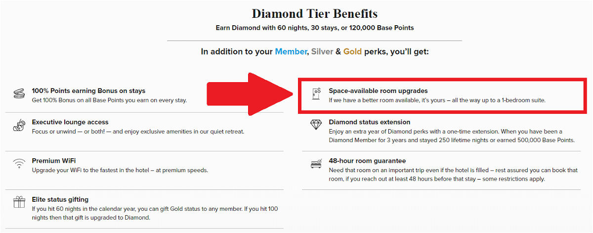 Hilton Diamond Benefits Update